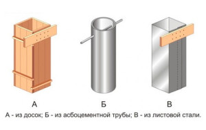 Опалубка под столбчатый фундамент - схемы