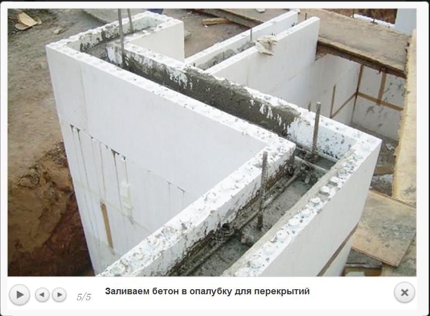 stena-nesyomnaya-opalubka