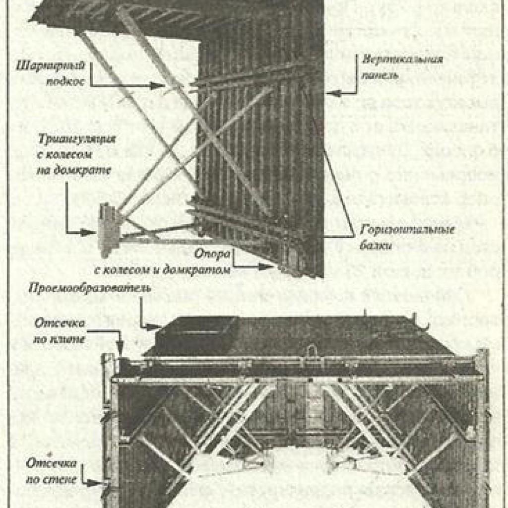 туннельная опалубка